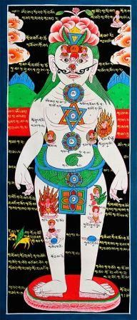 5 Θιβετανικές ασκήσεις