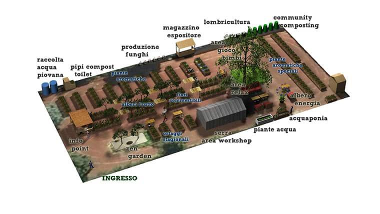 Κοινωνικός Λαχανόκηπος στη Φλωρεντία