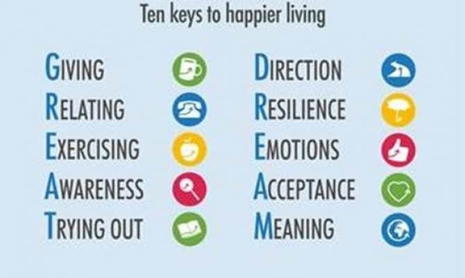 Ο δεκάλογος της ευτυχισμένης ζωής
