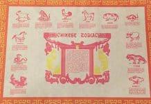 Κινέζικη αστρολογία   Παρουσίαση - Της Λίλιαν Σίμου