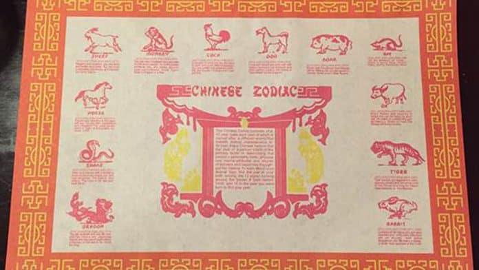Κινέζικη αστρολογία | Παρουσίαση - Της Λίλιαν Σίμου