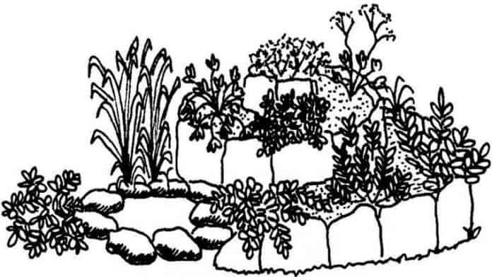 Ο κήπος μας   Ζώνη I