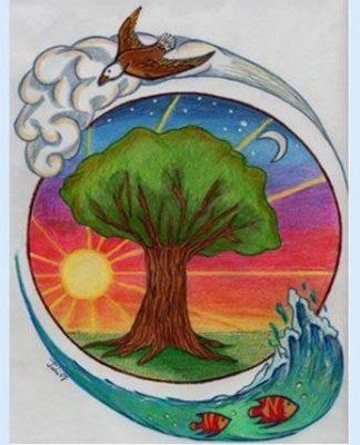 Τα 4 στοιχεία της Φύσης μας | Αναστασία Βουτυρά