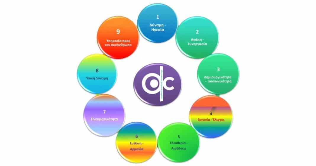 9d-Cosmos–Applied-Quantum-Numerology